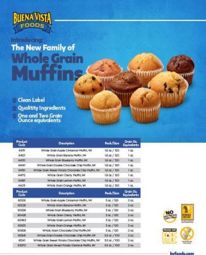 20170625_BV_Muffins_POS